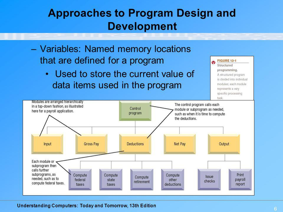 Understanding Computers: Today and Tomorrow, 13th Edition 6 Approaches to Program Design and Development –Variables: Named memory locations that are d