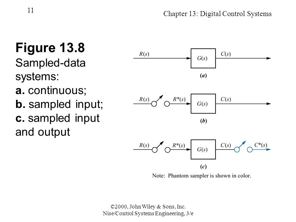 Chapter 13: Digital Control Systems 11 ©2000, John Wiley & Sons, Inc.