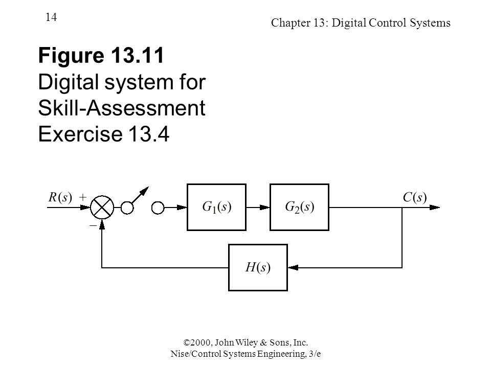 Chapter 13: Digital Control Systems 14 ©2000, John Wiley & Sons, Inc.