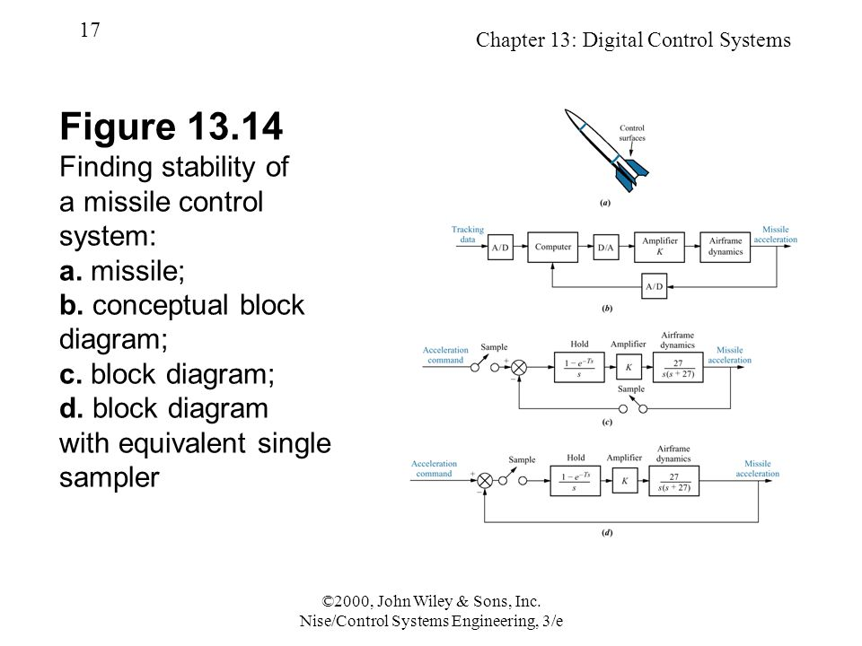 Chapter 13: Digital Control Systems 17 ©2000, John Wiley & Sons, Inc.