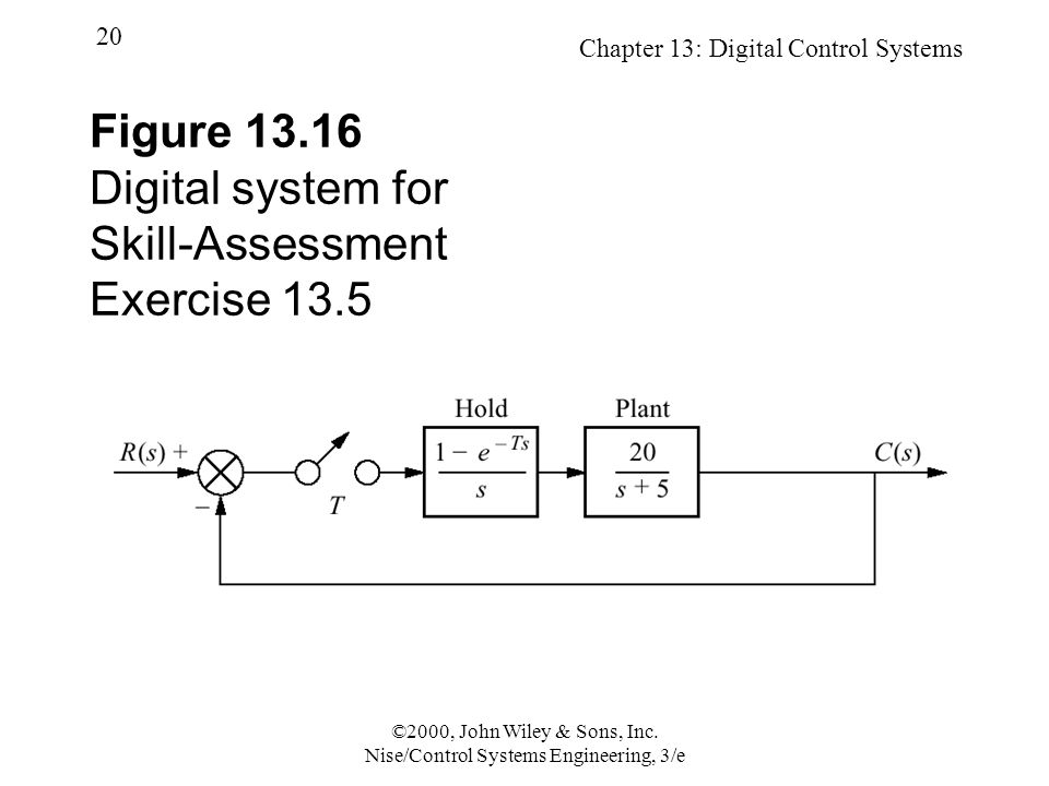 Chapter 13: Digital Control Systems 20 ©2000, John Wiley & Sons, Inc. Nise/Control Systems Engineering, 3/e Figure 13.16 Digital system for Skill-Asse