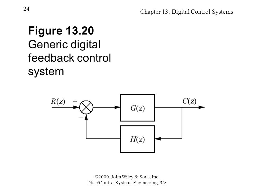 Chapter 13: Digital Control Systems 24 ©2000, John Wiley & Sons, Inc. Nise/Control Systems Engineering, 3/e Figure 13.20 Generic digital feedback cont