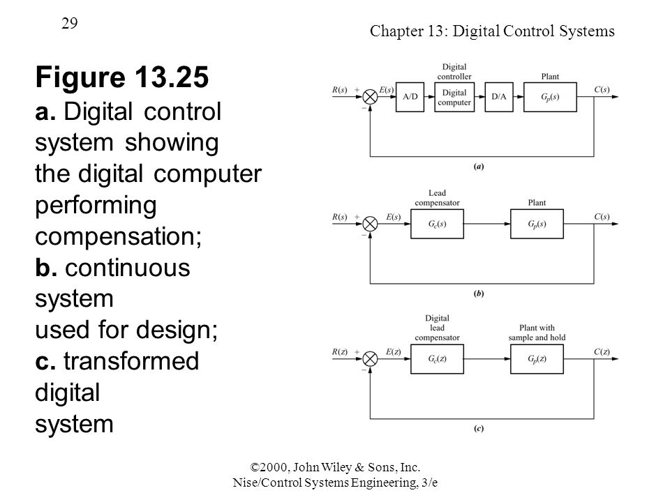 Chapter 13: Digital Control Systems 29 ©2000, John Wiley & Sons, Inc.
