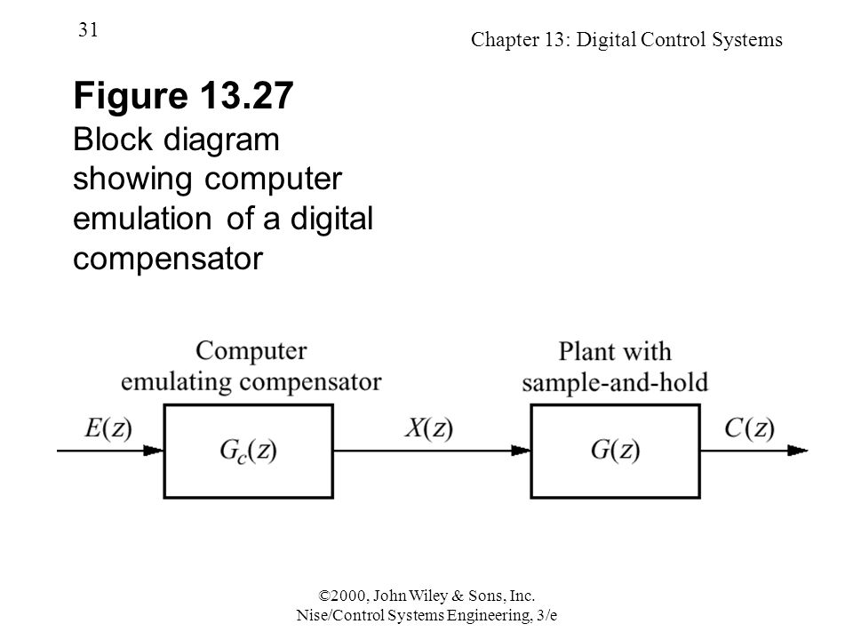 Chapter 13: Digital Control Systems 31 ©2000, John Wiley & Sons, Inc.