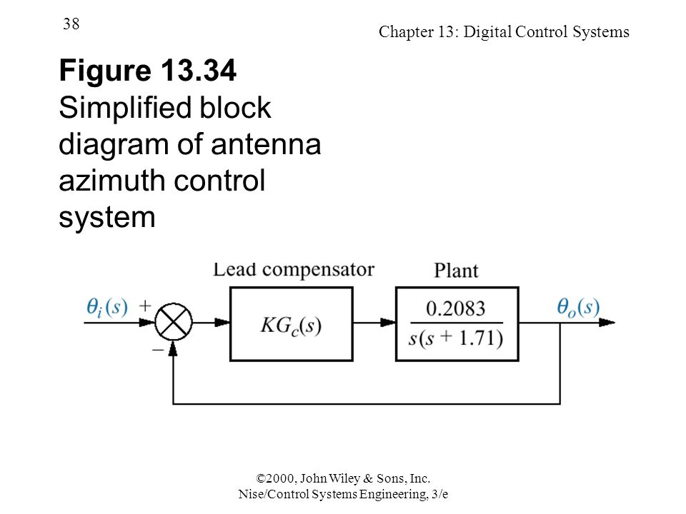 Chapter 13: Digital Control Systems 38 ©2000, John Wiley & Sons, Inc. Nise/Control Systems Engineering, 3/e Figure 13.34 Simplified block diagram of a