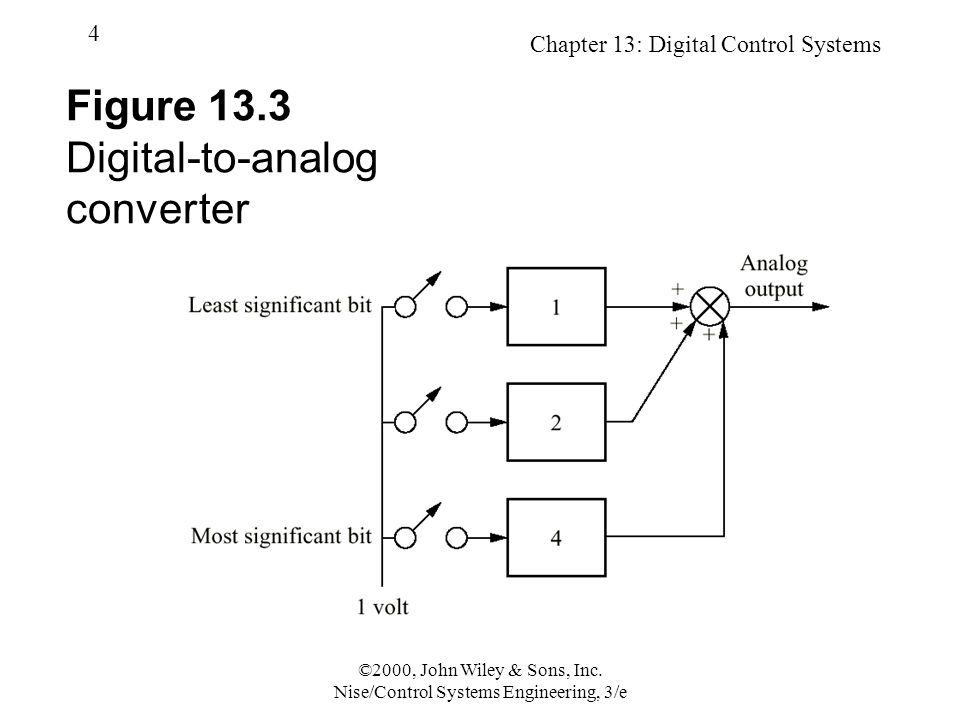 Chapter 13: Digital Control Systems 4 ©2000, John Wiley & Sons, Inc.
