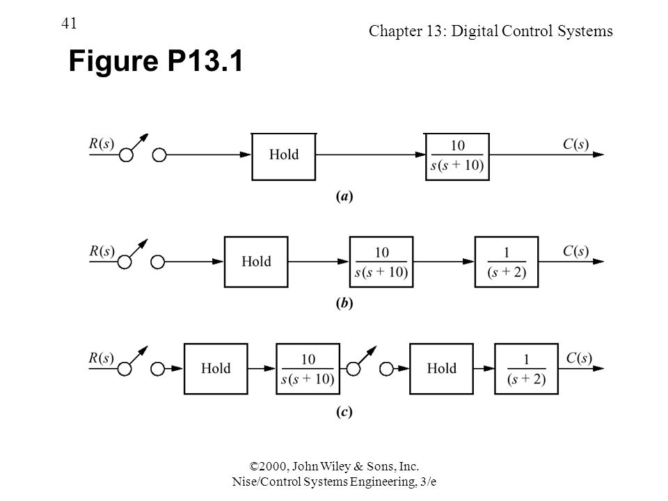 Chapter 13: Digital Control Systems 41 ©2000, John Wiley & Sons, Inc. Nise/Control Systems Engineering, 3/e Figure P13.1
