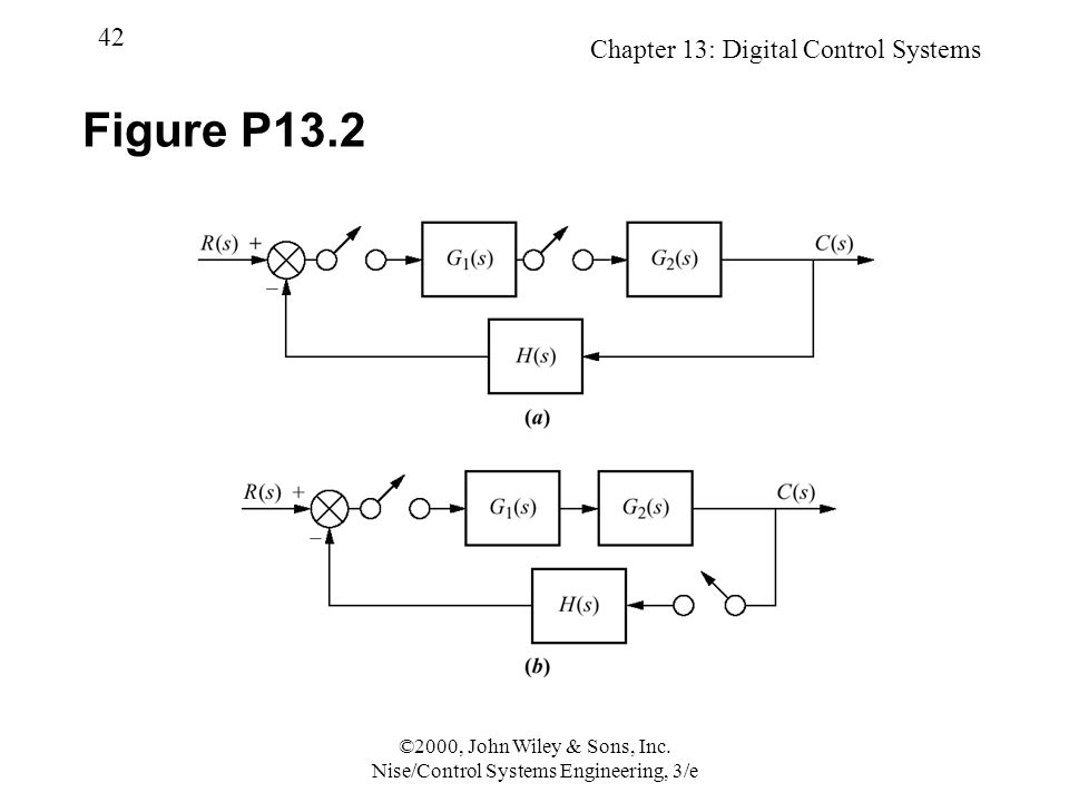 Chapter 13: Digital Control Systems 42 ©2000, John Wiley & Sons, Inc.