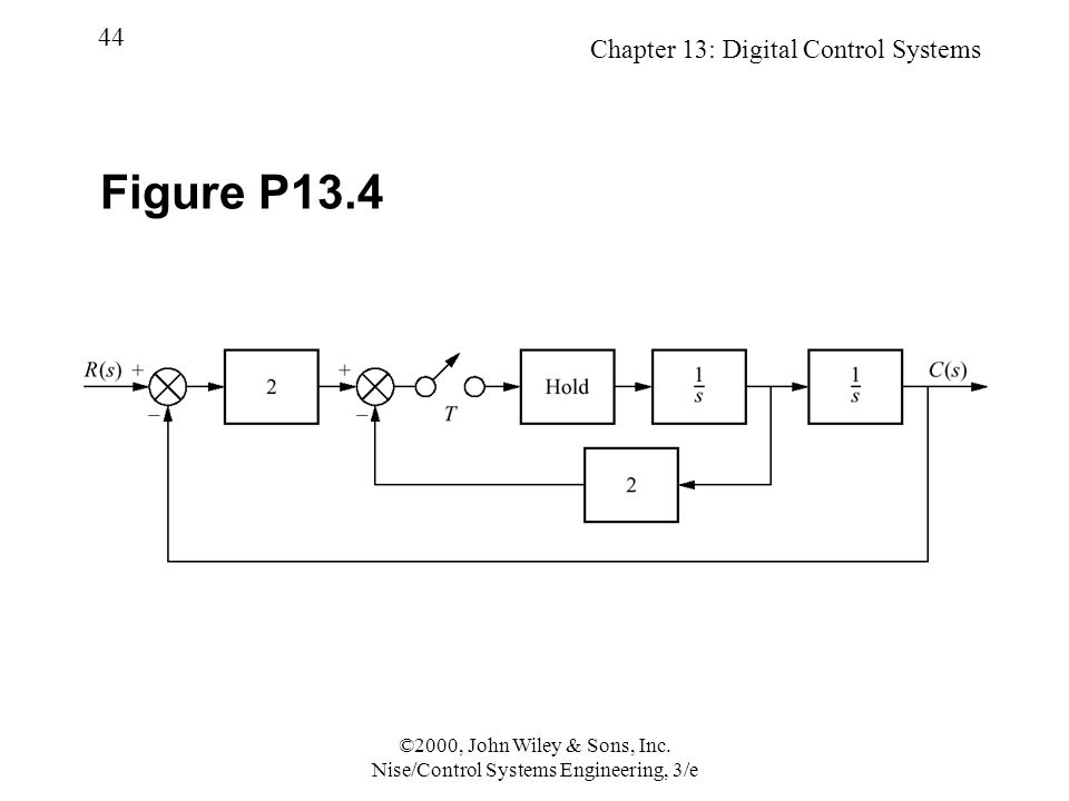 Chapter 13: Digital Control Systems 44 ©2000, John Wiley & Sons, Inc. Nise/Control Systems Engineering, 3/e Figure P13.4