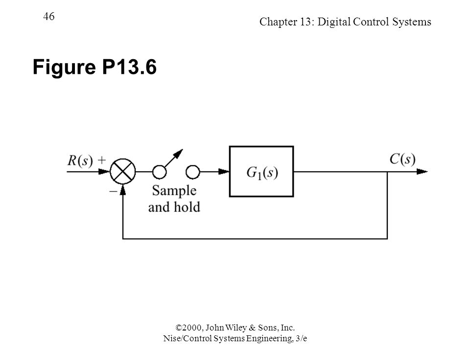 Chapter 13: Digital Control Systems 46 ©2000, John Wiley & Sons, Inc. Nise/Control Systems Engineering, 3/e Figure P13.6