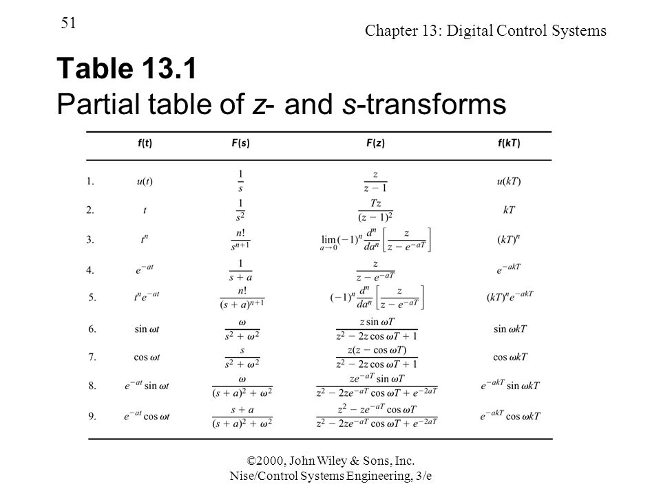 Chapter 13: Digital Control Systems 51 ©2000, John Wiley & Sons, Inc.