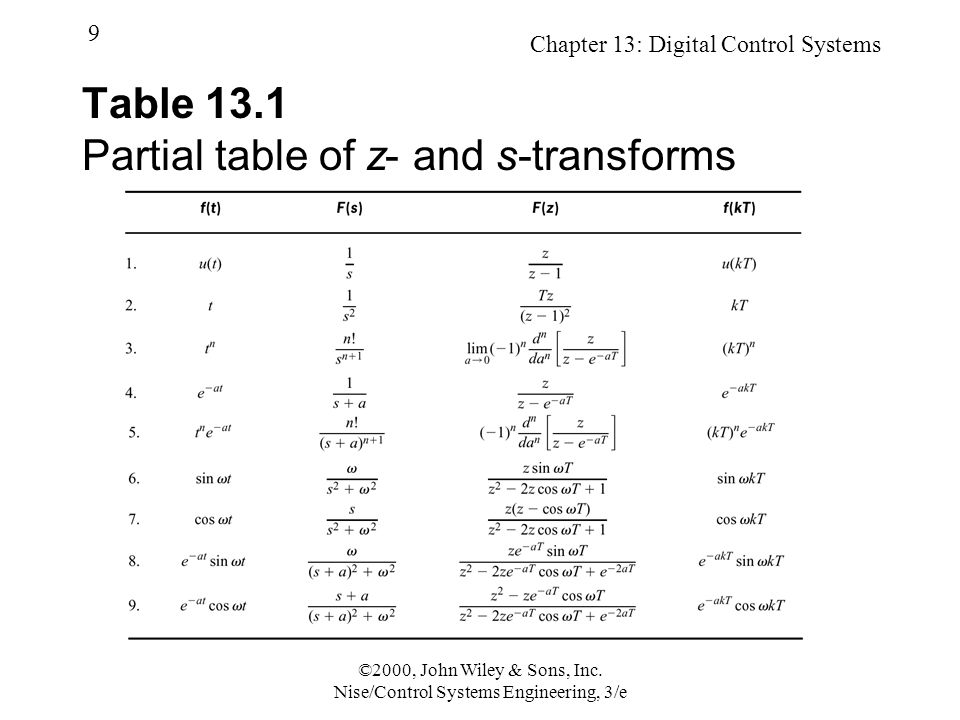Chapter 13: Digital Control Systems 9 ©2000, John Wiley & Sons, Inc.