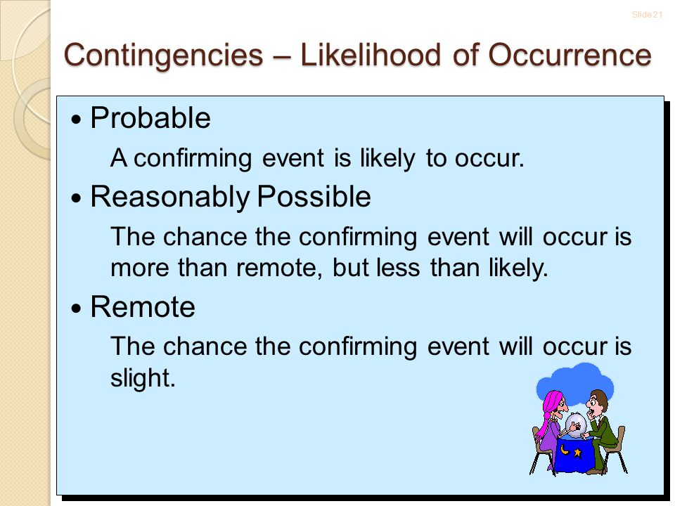 Slide 21 13-21 Contingencies – Likelihood of Occurrence Probable A confirming event is likely to occur.
