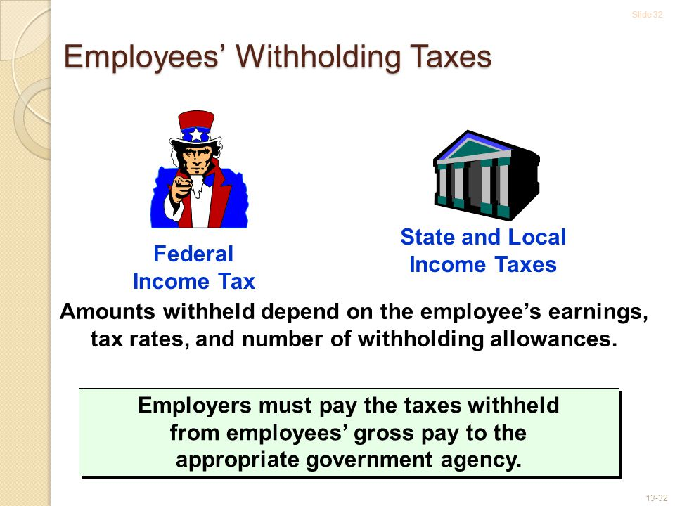 Slide 32 13-32 Amounts withheld depend on the employee's earnings, tax rates, and number of withholding allowances.
