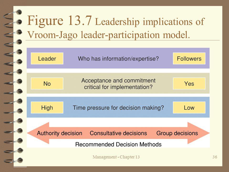 Management - Chapter 1336 Figure 13.7 Leadership implications of Vroom-Jago leader-participation model.