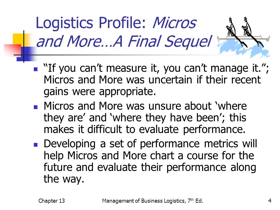 Chapter 13Management of Business Logistics, 7 th Ed.15 Figure 13-4 Process Measure Categories