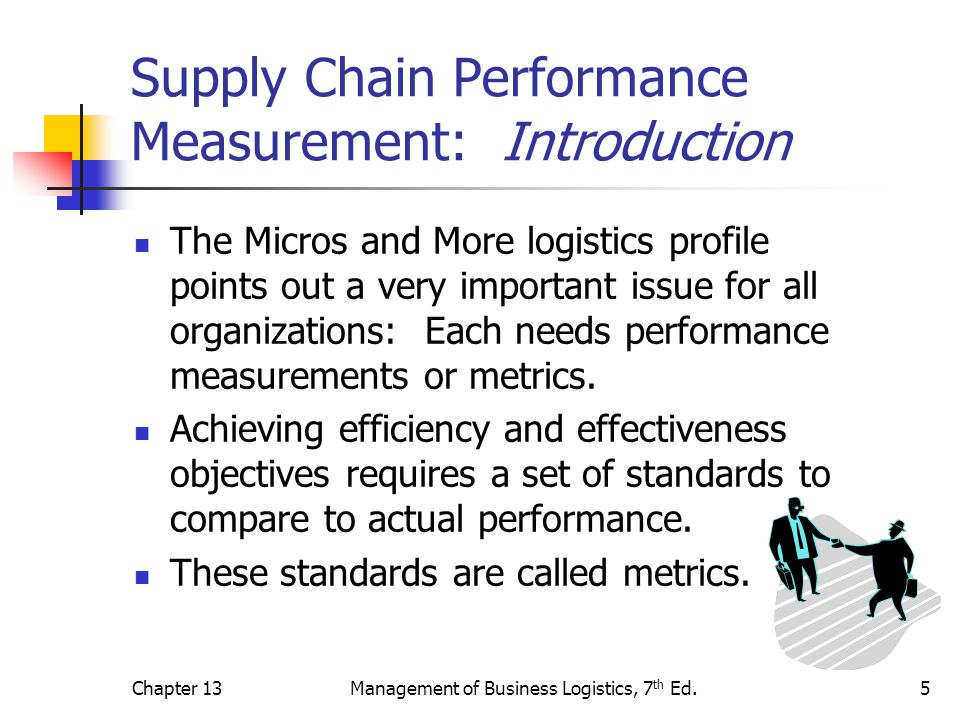 Chapter 13Management of Business Logistics, 7 th Ed.6 Dimensions of Performance Metrics Establishing appropriate metrics is a complex problem.