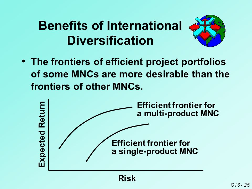 C13 - 25 The frontiers of efficient project portfolios of some MNCs are more desirable than the frontiers of other MNCs.