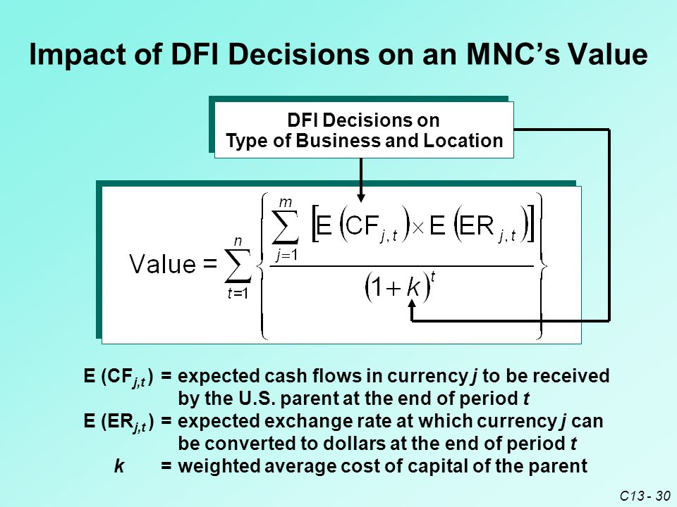 C13 - 30 Impact of DFI Decisions on an MNC's Value E (CF j,t )=expected cash flows in currency j to be received by the U.S.