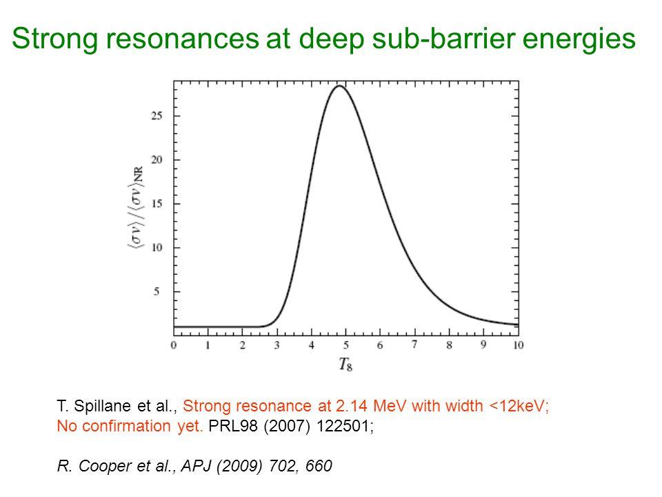 CF88 T. Spillane et al., Strong resonance at 2.14 MeV with width <12keV; No confirmation yet. PRL98 (2007) 122501; R. Cooper et al., APJ (2009) 702, 6