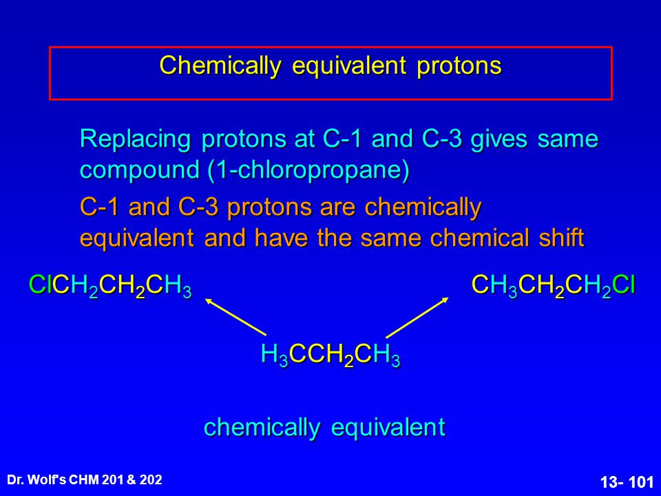Dr. Wolf's CHM 201 & 202 13- 101 H 3 CCH 2 CH 3 chemically equivalent CH 3 CH 2 CH 2 Cl ClCH 2 CH 2 CH 3 Chemically equivalent protons Replacing proto
