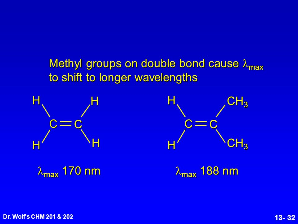 Dr. Wolf's CHM 201 & 202 13- 32 Methyl groups on double bond cause max to shift to longer wavelengths C C H H H H C C H H CH 3 max 170 nm max 170 nm C