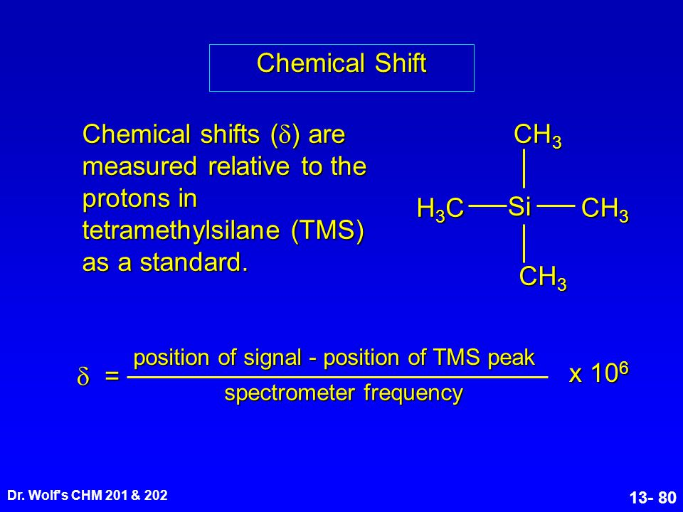 Dr. Wolf's CHM 201 & 202 13- 80 Chemical Shift Chemical shifts (  ) are measured relative to the protons in tetramethylsilane (TMS) as a standard. Si