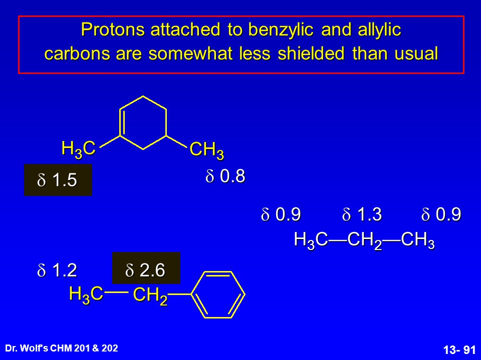 Dr. Wolf's CHM 201 & 202 13- 91 Protons attached to benzylic and allylic carbons are somewhat less shielded than usual  1.5  0.8 H3CH3CH3CH3C CH 3 
