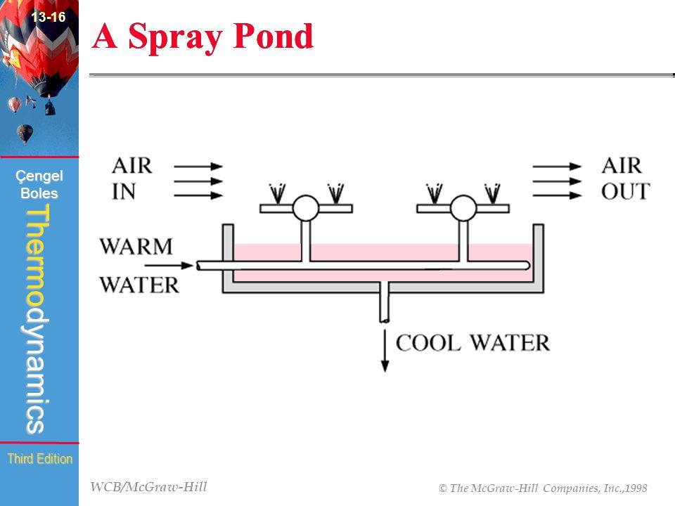 WCB/McGraw-Hill © The McGraw-Hill Companies, Inc.,1998 Thermodynamics Çengel Boles Third Edition A Spray Pond 13-16