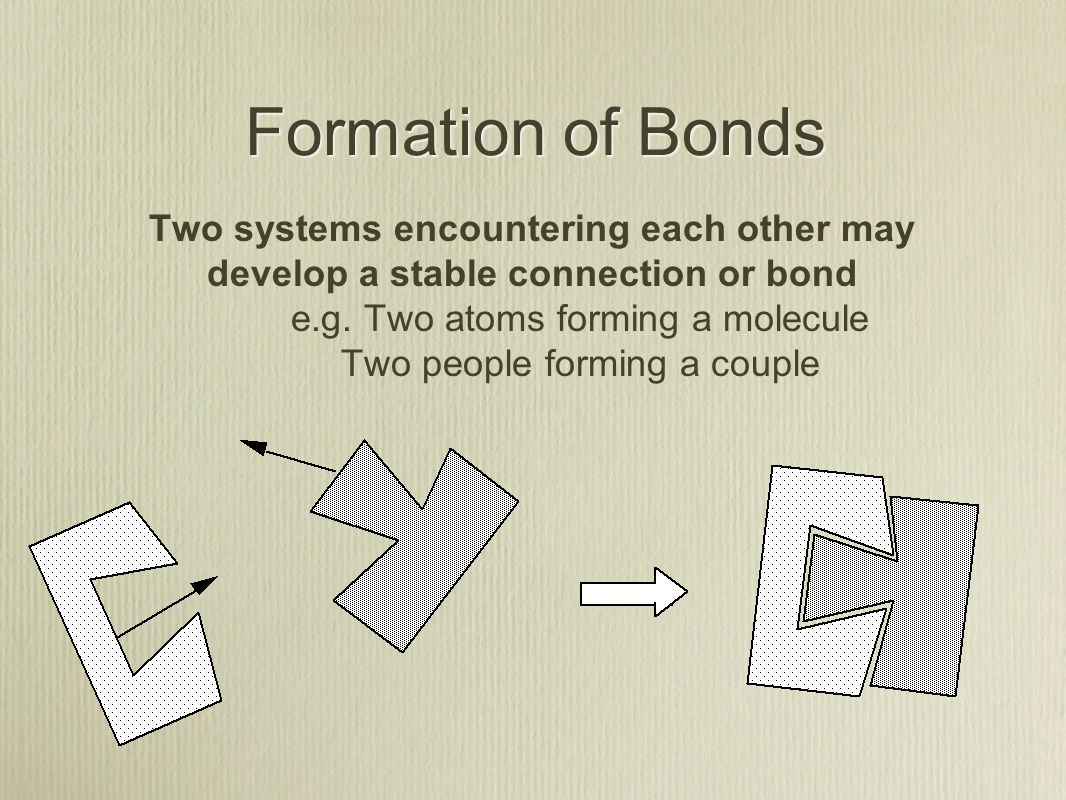 Formation of Bonds Two systems encountering each other may develop a stable connection or bond e.g.