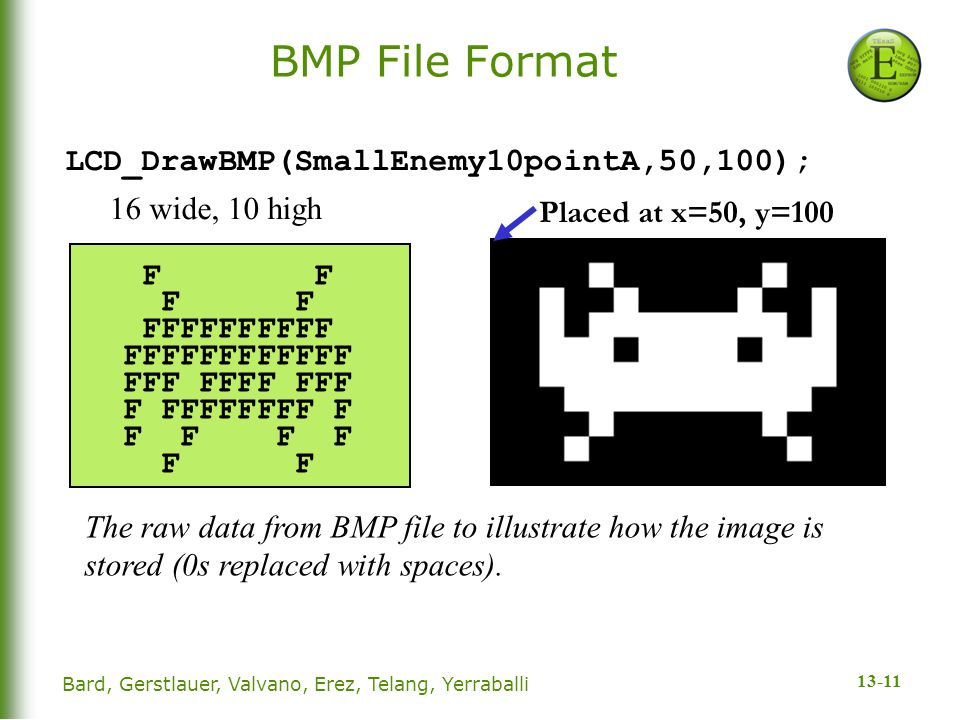 13-11 BMP File Format F F FFFFFFFFFF FFFFFFFFFFFF FFF FFFF FFF F F F F F F The raw data from BMP file to illustrate how the image is stored (0s replaced with spaces).