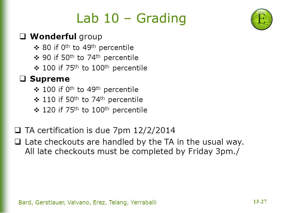 13-27 Lab 10 – Grading  Wonderful group  80 if 0 th to 49 th percentile  90 if 50 th to 74 th percentile  100 if 75 th to 100 th percentile  Supreme  100 if 0 th to 49 th percentile  110 if 50 th to 74 th percentile  120 if 75 th to 100 th percentile  TA certification is due 7pm 12/2/2014  Late checkouts are handled by the TA in the usual way.
