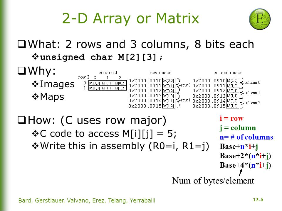 13-6 2-D Array or Matrix  What: 2 rows and 3 columns, 8 bits each  unsigned char M[2][3];  Why:  Images  Maps  How: (C uses row major)  C code to access M[i][j] = 5;  Write this in assembly (R0=i, R1=j) i = row j = column n= # of columns Base+n*i+j Base+2*(n*i+j) Base+4*(n*i+j) Num of bytes/element Bard, Gerstlauer, Valvano, Erez, Telang, Yerraballi