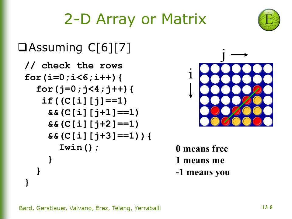 13-8 2-D Array or Matrix  Assuming C[6][7] 0 means free 1 means me -1 means you // check the rows for(i=0;i<6;i++){ for(j=0;j<4;j++){ if((C[i][j]==1)