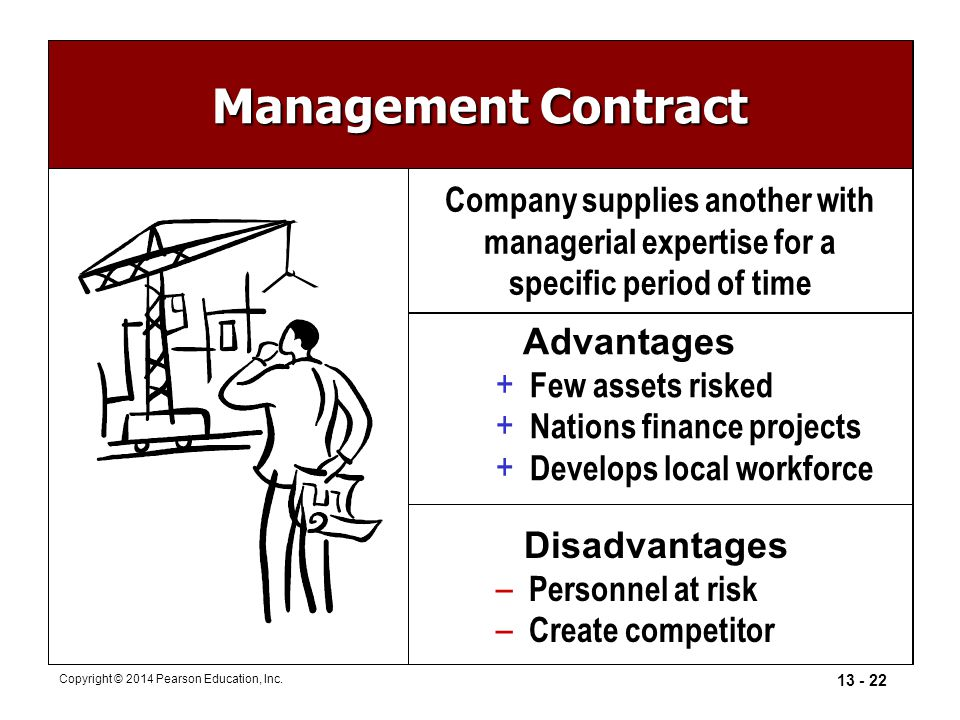 13 - 22 Copyright © 2014 Pearson Education, Inc. Management Contract Company supplies another with managerial expertise for a specific period of time