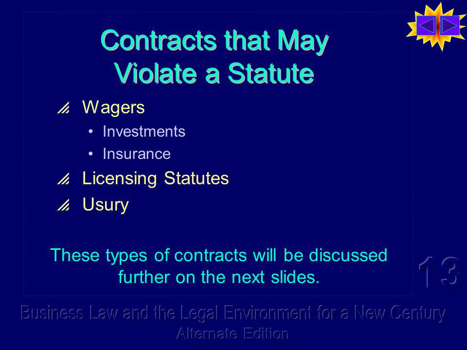 Contracts that May Violate a Statute  Wagers Investments Insurance  Licensing Statutes  Usury These types of contracts will be discussed further on
