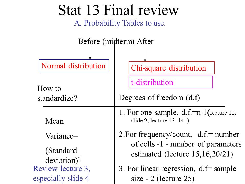 Stat 13 Final Review A. Probability tables to use.