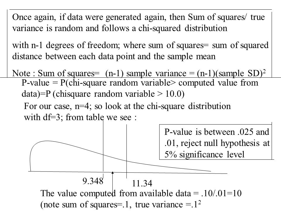 P(s/  0 >1.8) But to find the probability we need to use chi-square distribution : Recall that sum of squares/ true variance follow a chi- square distribution ; Therefore, equivalently, we compute P ( future sum of squares/  0 2 > sum of squares from the currently available data/  0 2 ), (recall  0 is The value claimed under the null hypothesis) ;