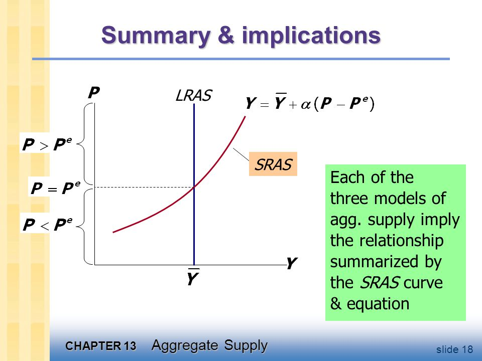CHAPTER 13 Aggregate Supply slide 18 Summary & implications Each of the three models of agg.