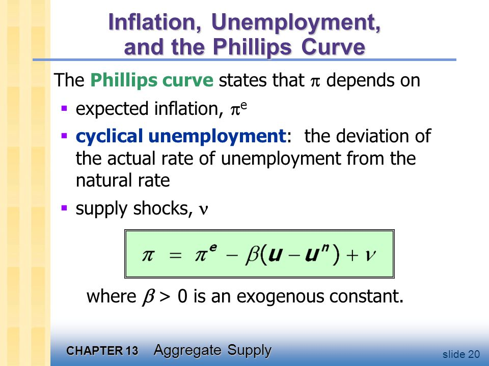 CHAPTER 13 Aggregate Supply slide 20 Inflation, Unemployment, and the Phillips Curve The Phillips curve states that  depends on  expected inflation,  e  cyclical unemployment: the deviation of the actual rate of unemployment from the natural rate  supply shocks, where  > 0 is an exogenous constant.