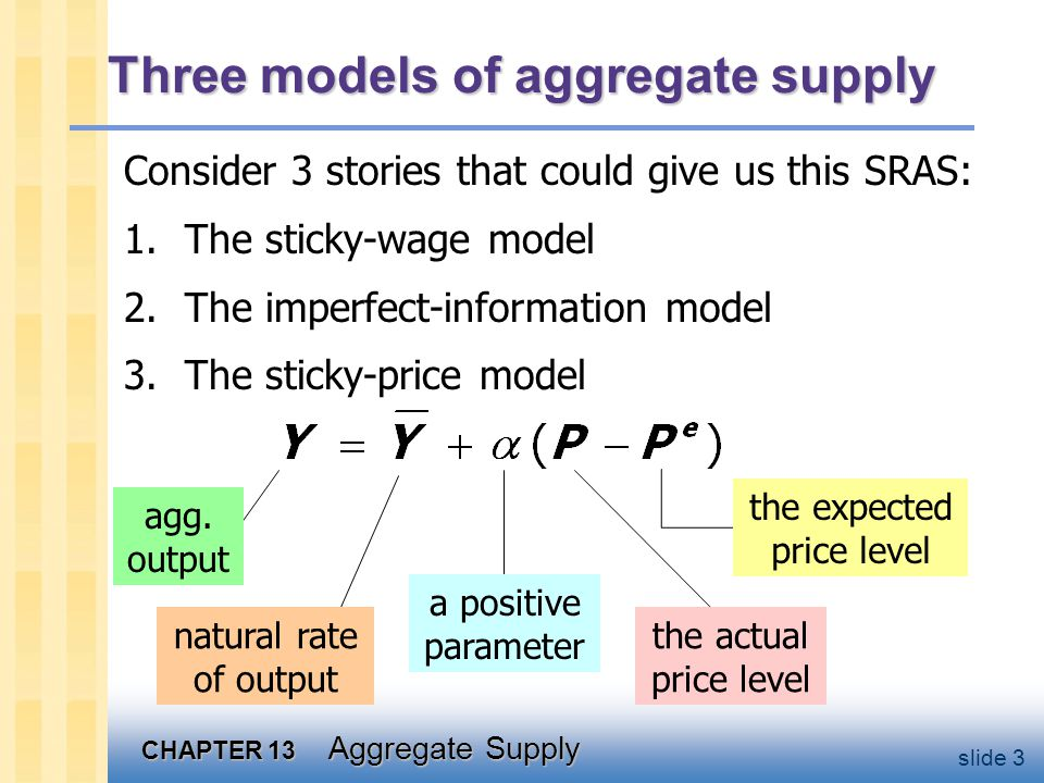 CHAPTER 13 Aggregate Supply slide 3 Three models of aggregate supply Consider 3 stories that could give us this SRAS: 1.The sticky-wage model 2.The imperfect-information model 3.The sticky-price model natural rate of output a positive parameter the expected price level the actual price level agg.