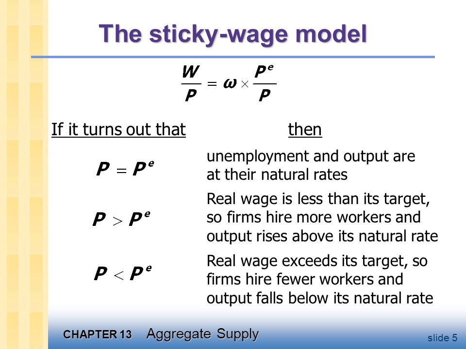 CHAPTER 13 Aggregate Supply slide 5 The sticky-wage model If it turns out thatthen unemployment and output are at their natural rates Real wage is less than its target, so firms hire more workers and output rises above its natural rate Real wage exceeds its target, so firms hire fewer workers and output falls below its natural rate