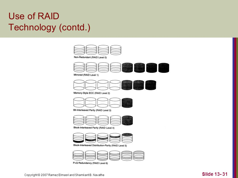 Copyright © 2007 Ramez Elmasri and Shamkant B. Navathe Slide 13- 31 Use of RAID Technology (contd.)
