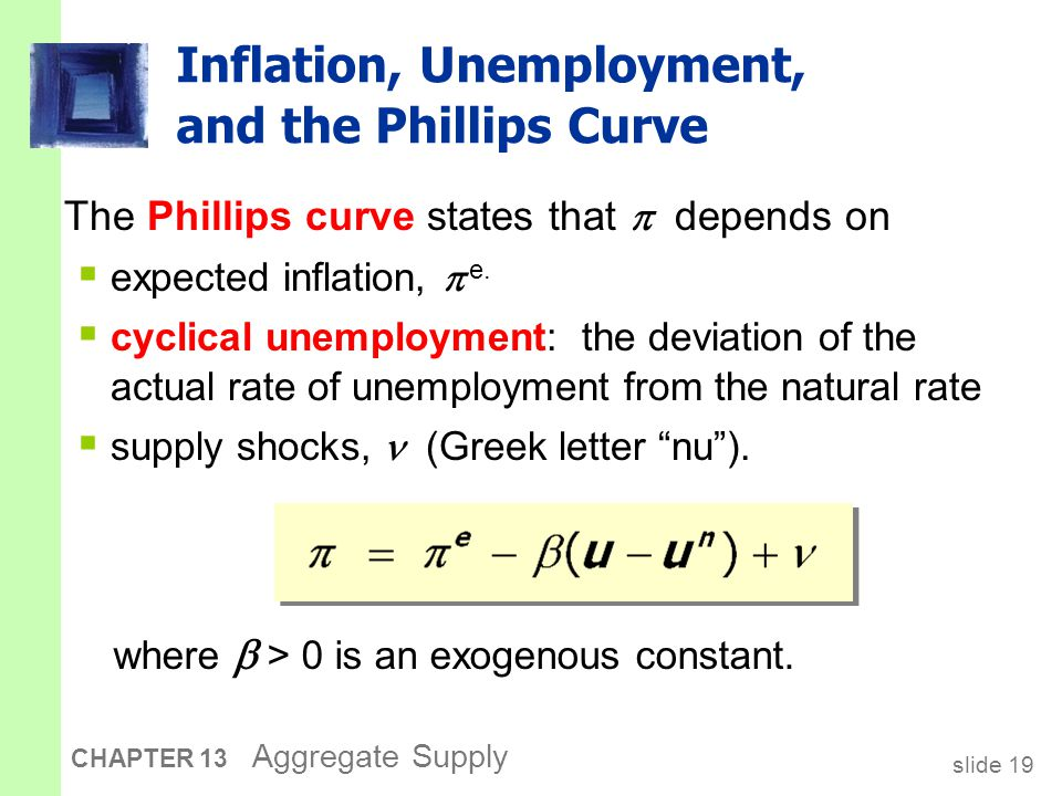 slide 20 CHAPTER 13 Aggregate Supply Deriving the Phillips Curve from SRAS