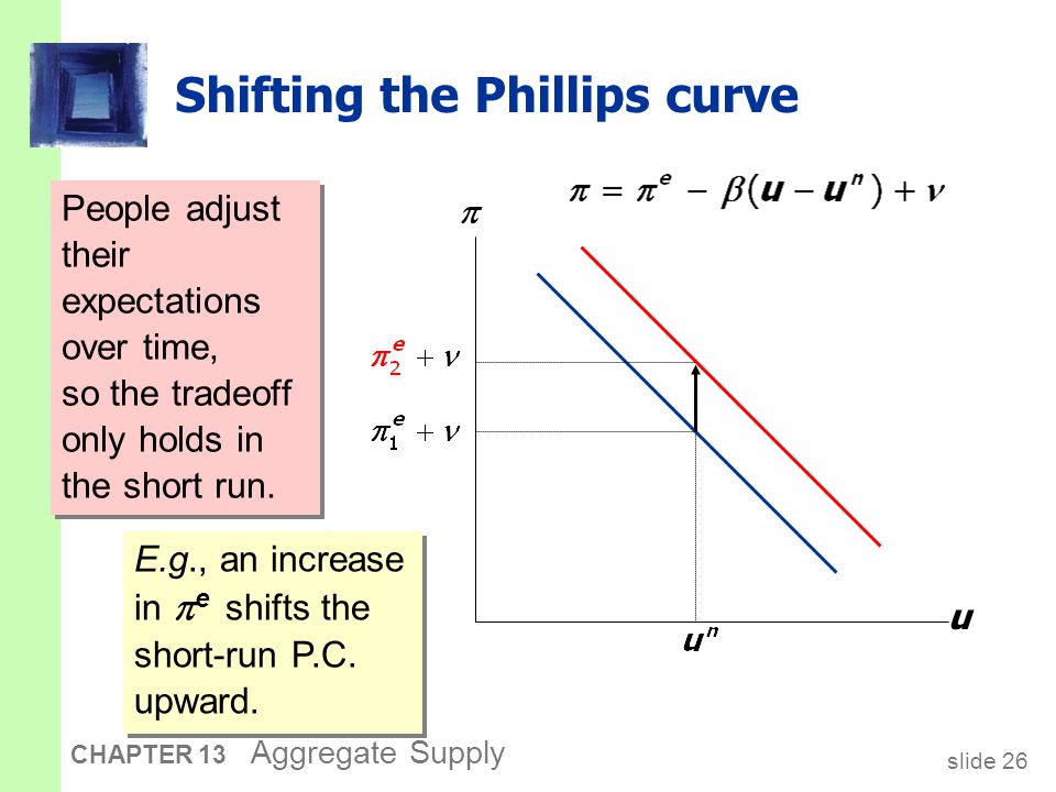 slide 27 CHAPTER 13 Aggregate Supply The sacrifice ratio  To reduce inflation, policymakers can contract agg.