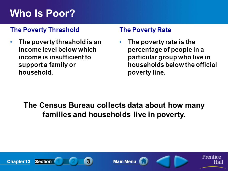 Chapter 13SectionMain Menu The Census Bureau collects data about how many families and households live in poverty. Who Is Poor? The Poverty Threshold