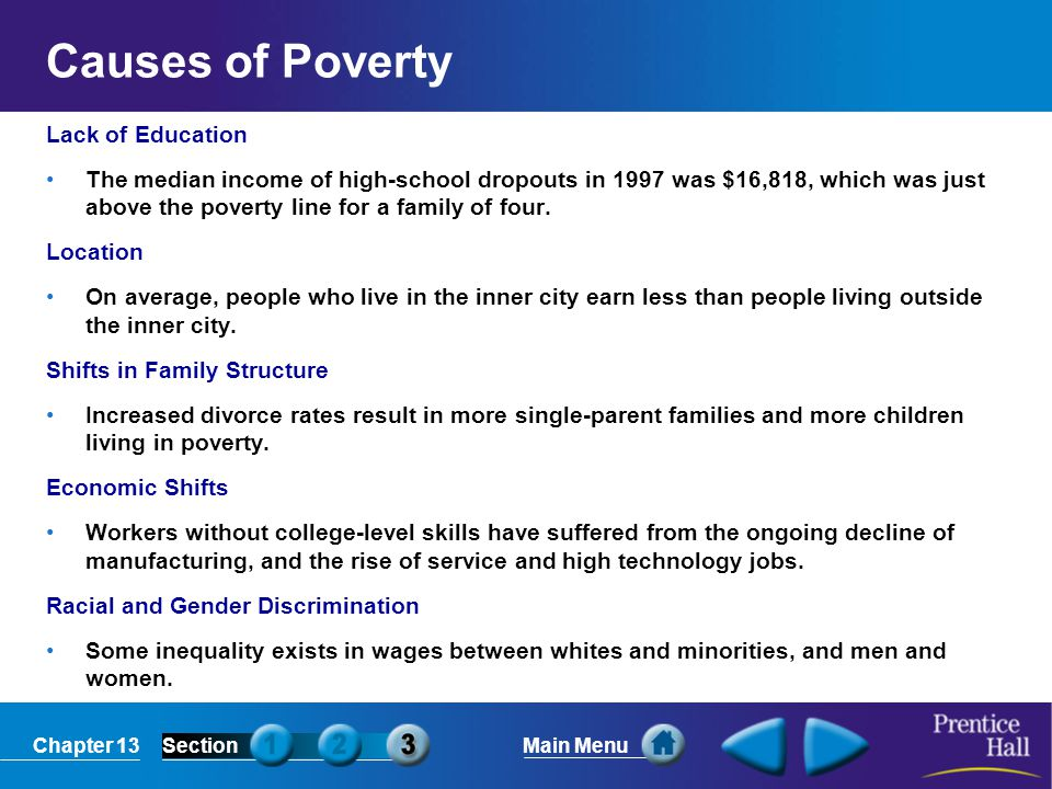 Chapter 13SectionMain Menu Causes of Poverty Lack of Education The median income of high-school dropouts in 1997 was $16,818, which was just above the