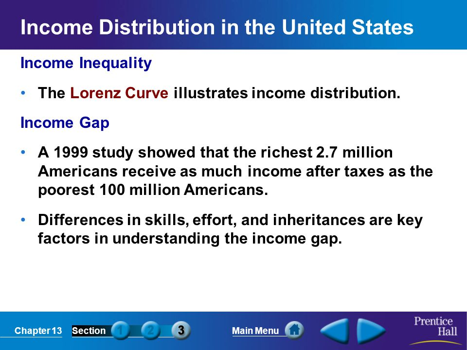 Chapter 13SectionMain Menu Income Distribution in the United States Income Inequality The Lorenz Curve illustrates income distribution. Income Gap A 1