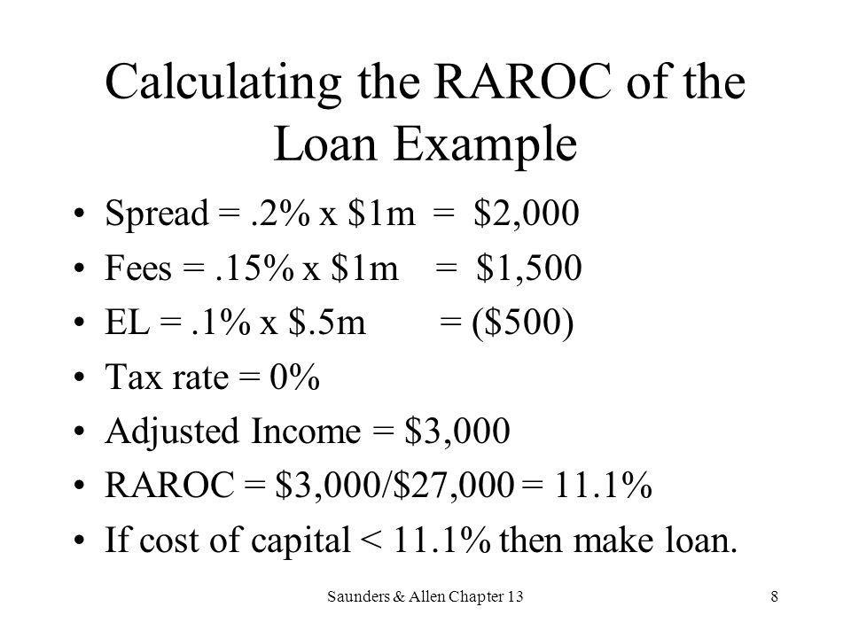 Saunders & Allen Chapter 138 Calculating the RAROC of the Loan Example Spread =.2% x $1m = $2,000 Fees =.15% x $1m = $1,500 EL =.1% x $.5m = ($500) Ta