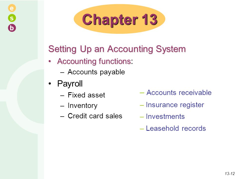e s b Setting Up an Accounting System Accounting functionsAccounting functions: –Accounts payable Payroll –Fixed asset –Inventory –Credit card sales C